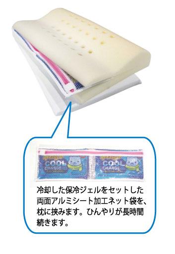 冷却剤を枕にセット